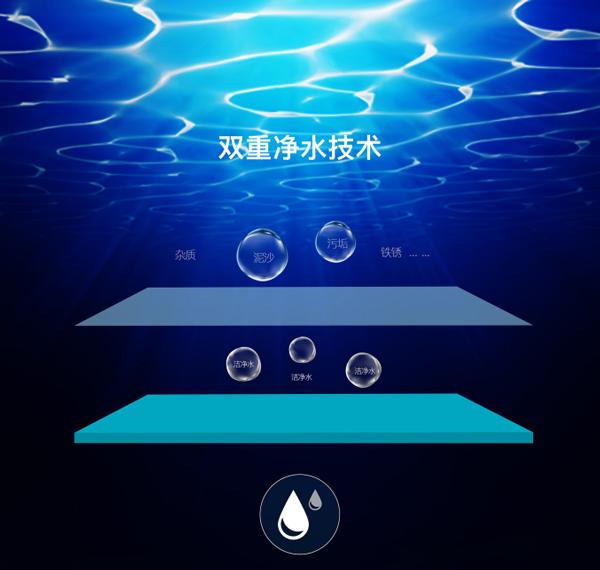 双重净水技术.jpg
