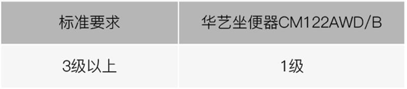 2水效等级_看图王.png