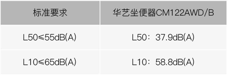 3冲水噪声_看图王.png