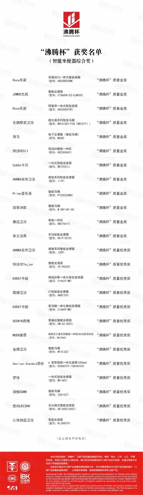 2019沸腾杯-整体式智能坐便器-综合奖_副本.jpg