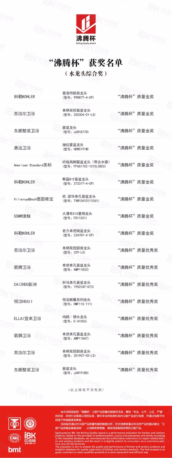 2019沸腾杯-水龙头-综合奖_副本.jpg