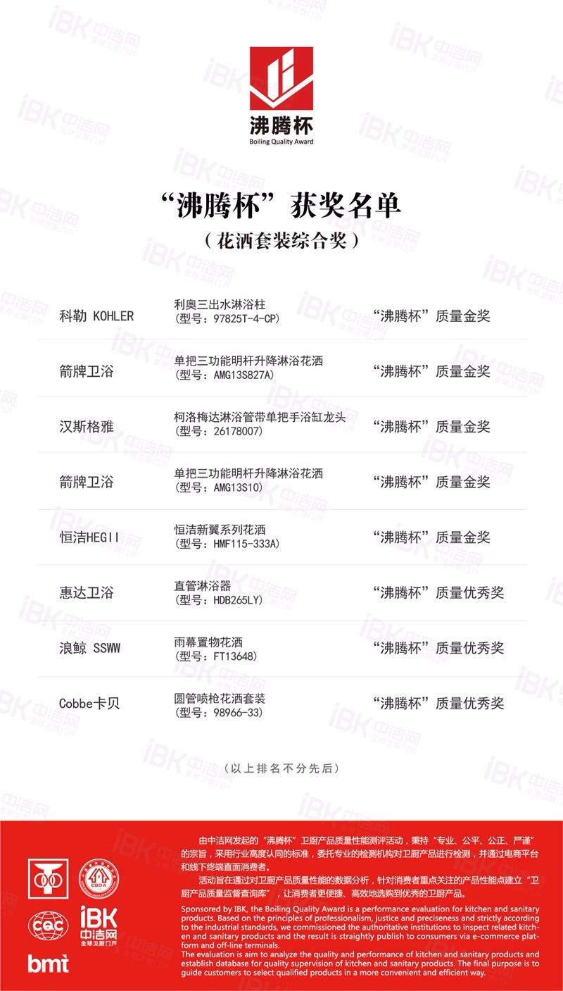 2019沸腾杯-花洒套装-综合奖_副本.jpg