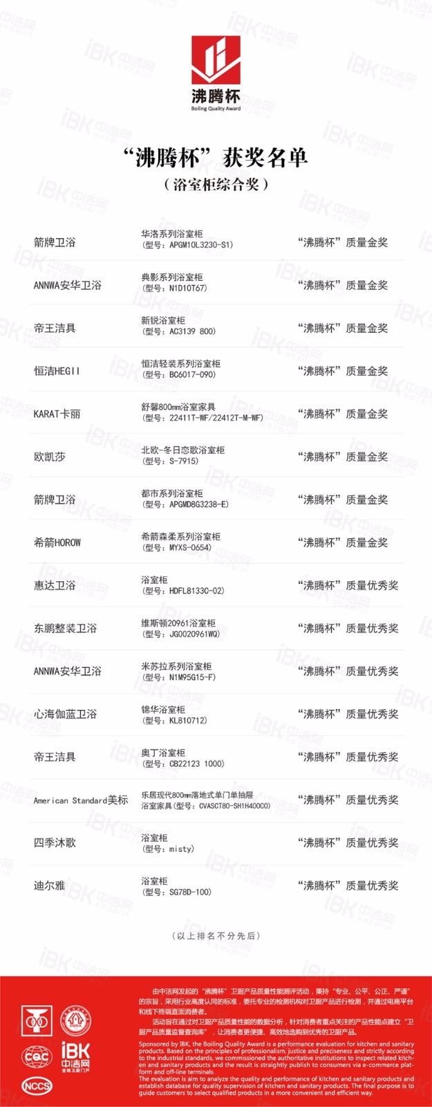 2019沸腾杯-现金赌场网址柜-综合奖_副本.jpg
