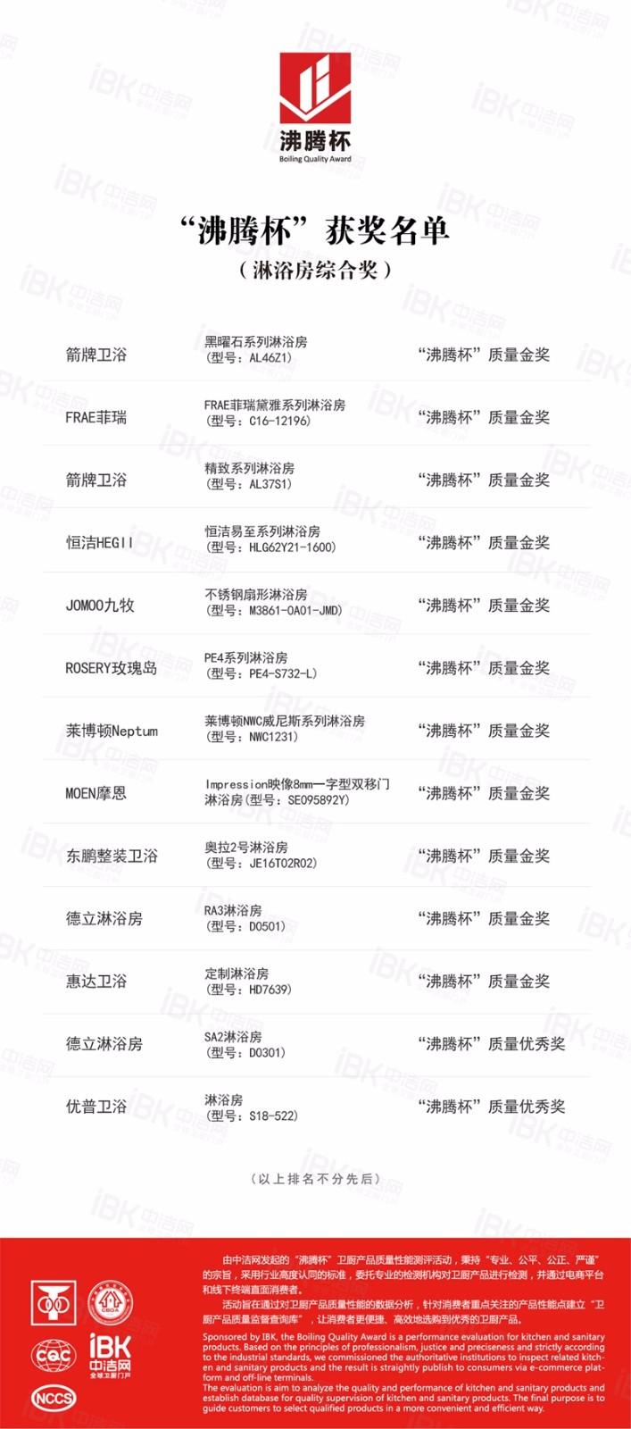 2019沸腾杯-淋浴房-综合奖_副本.jpg