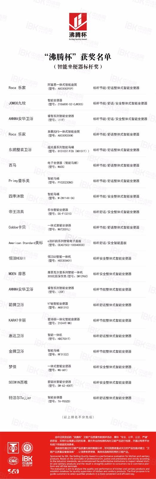 2019沸腾杯-整体式智能坐便器-标杆奖_副本.jpg