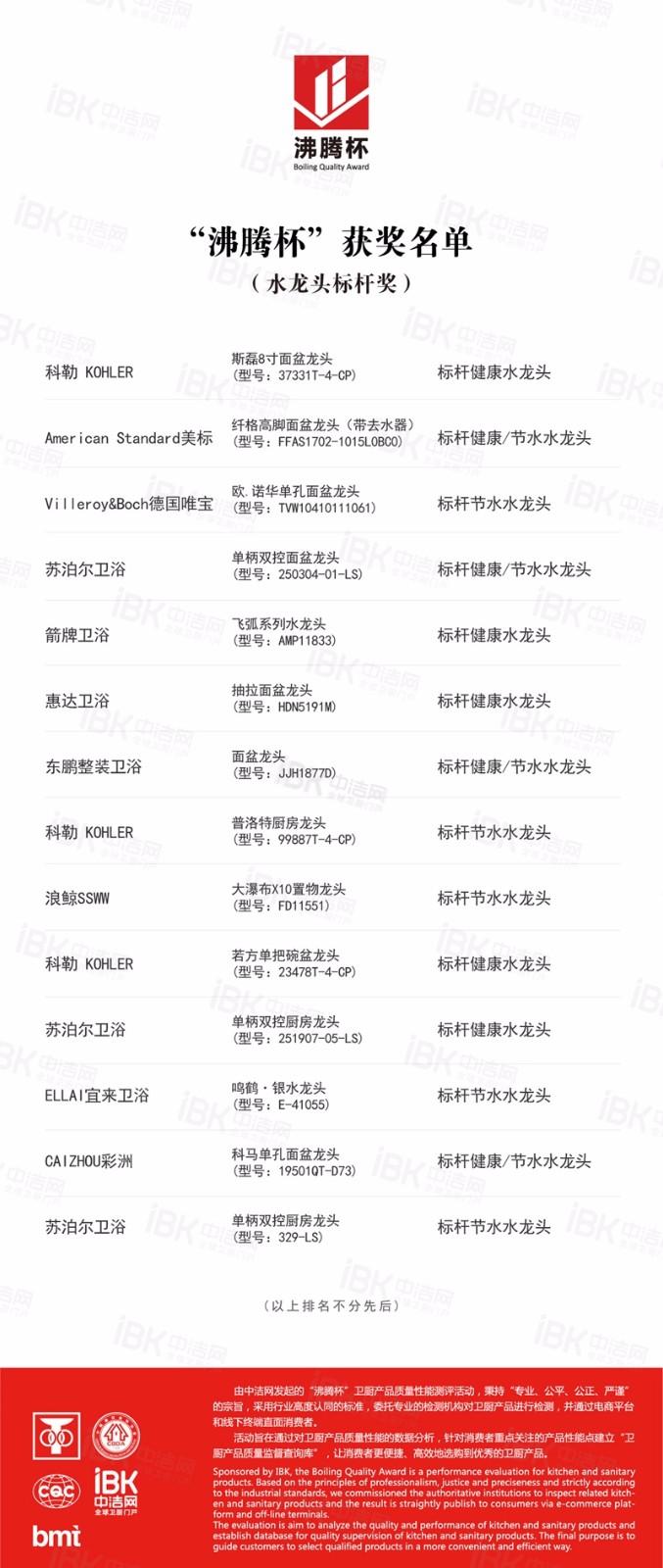 2019沸腾杯-水龙头-标杆奖_副本.jpg
