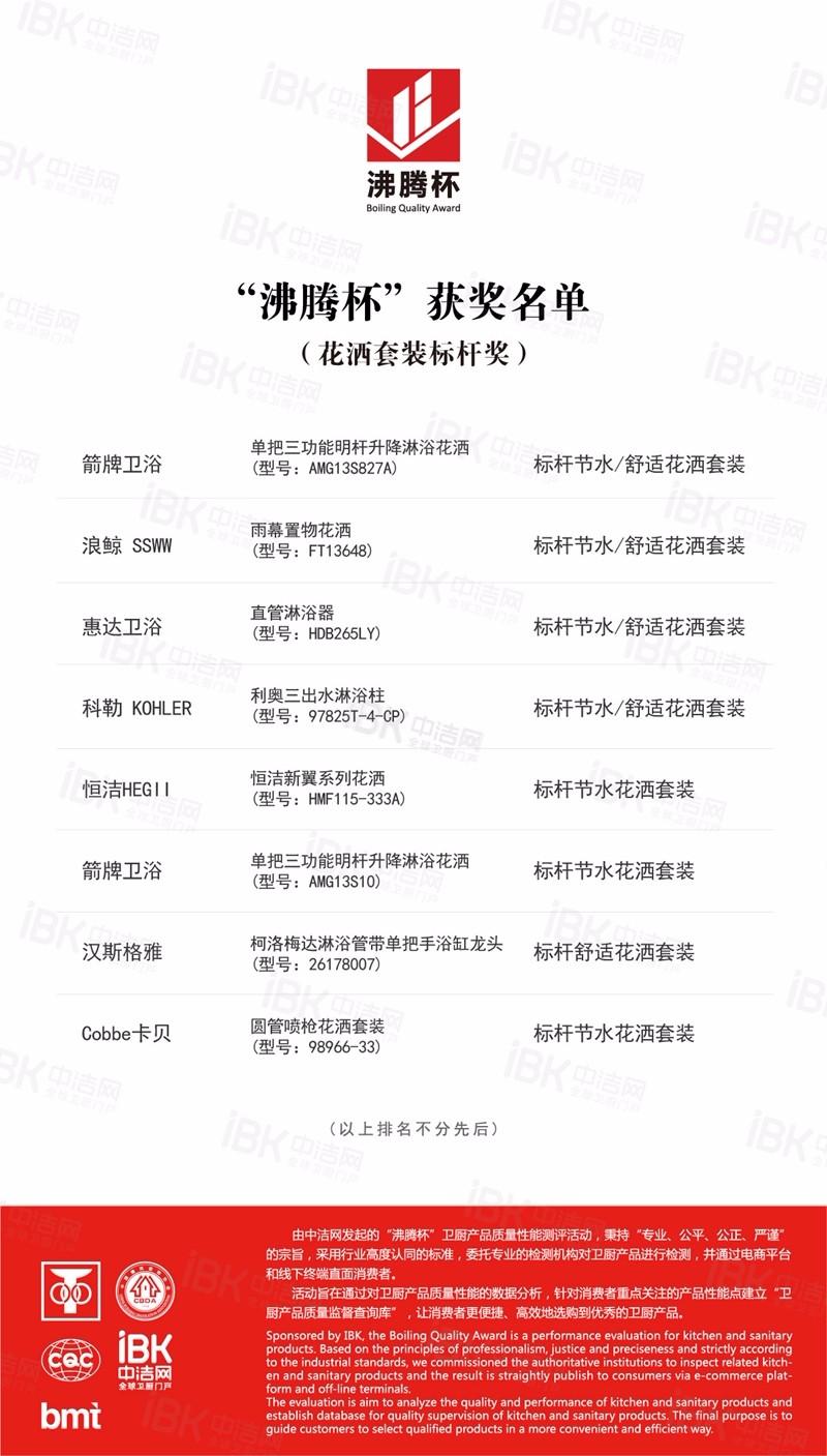 2019沸腾杯-花洒套装-标杆奖_副本.jpg