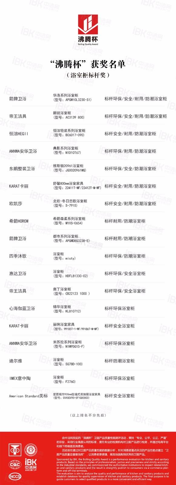 2019沸腾杯-现金赌场网址柜-标杆奖_副本.jpg