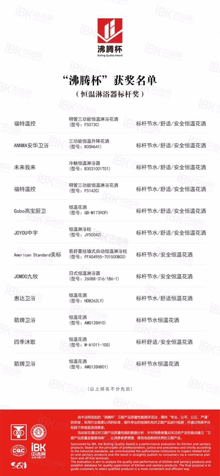 2019沸腾杯-恒温淋浴器-标杆奖_副本.jpg