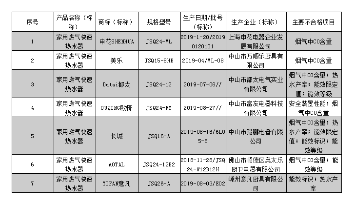 QQ截图20200206114832.png