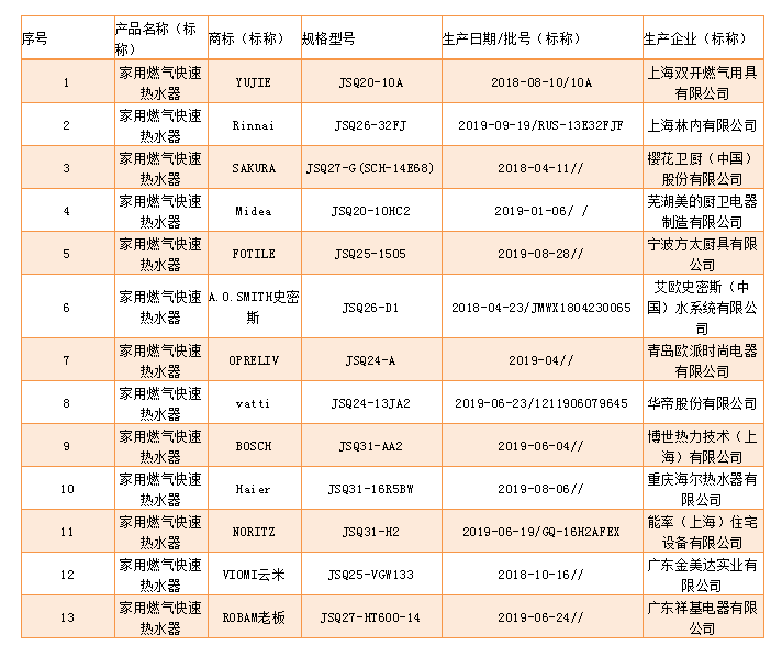 QQ截图20200206114859.png
