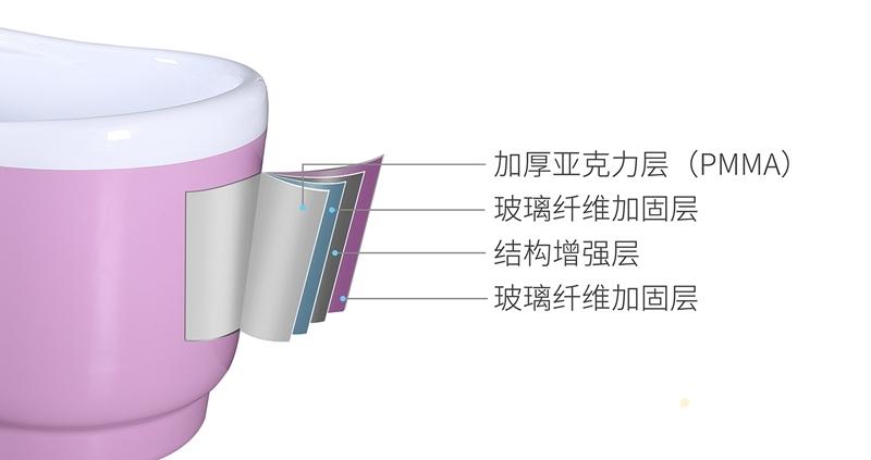 6 浴缸结构.jpg