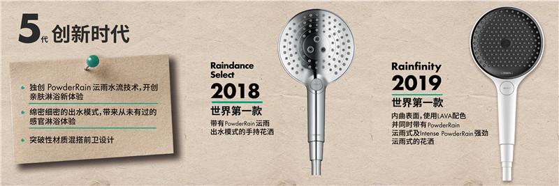 08 汉斯格雅花洒出水科技已迭进到第五代:首创PowderRain沄雨水流技术.jpg
