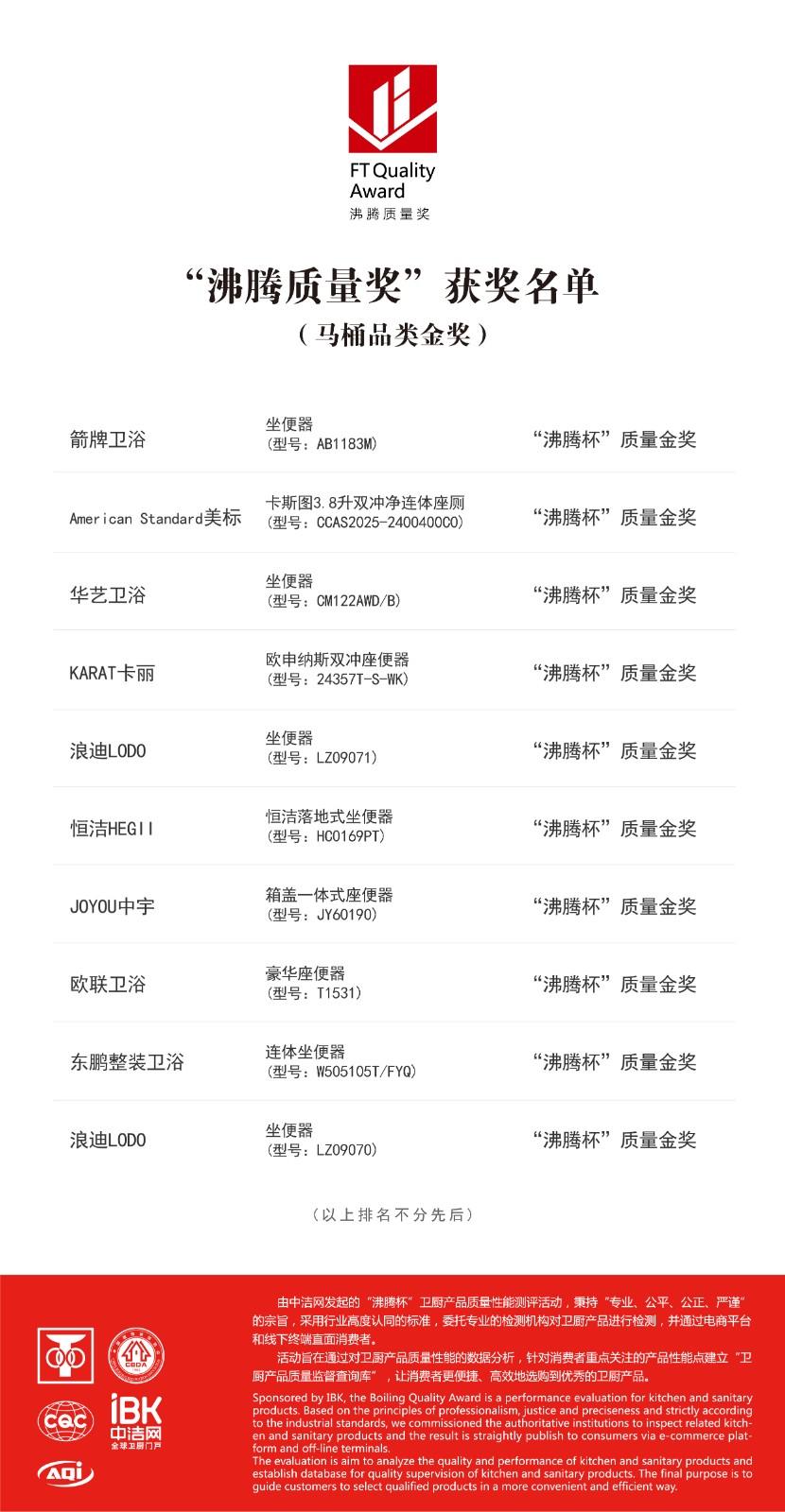 2019马桶金奖榜单.jpg
