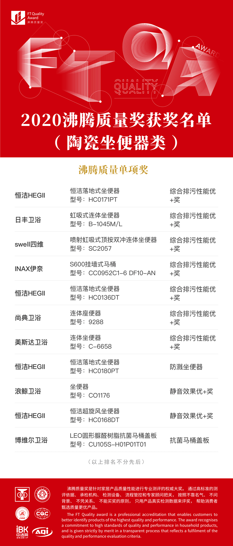 2 沸腾质量奖-陶瓷坐便器-单项奖_副本 (2).png