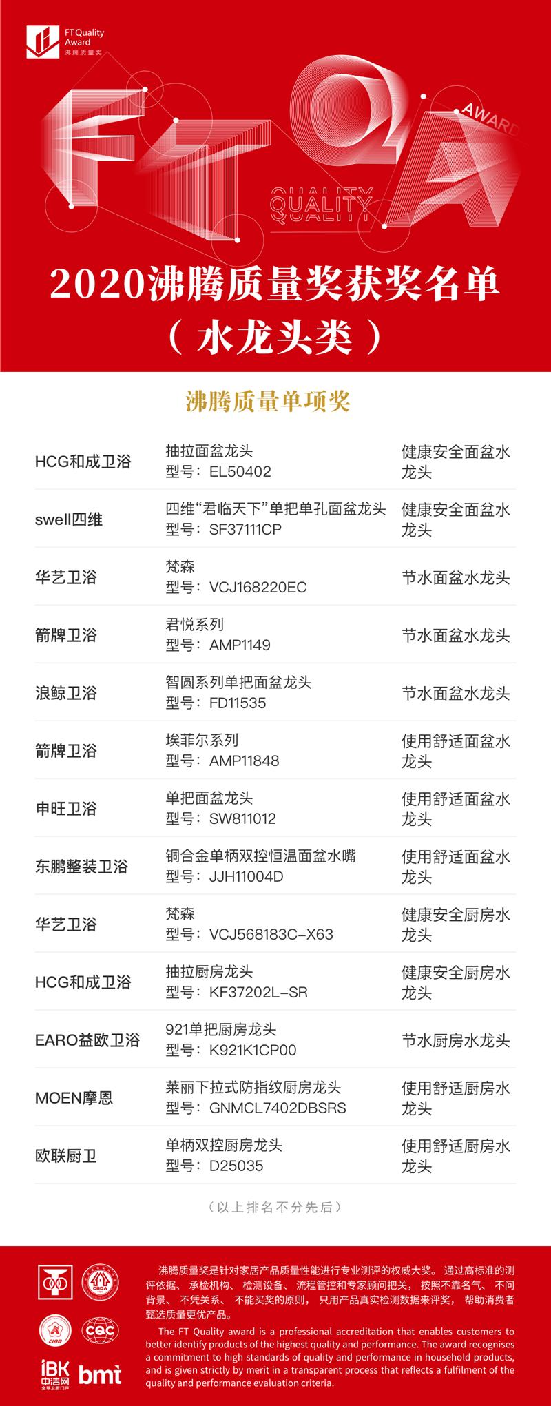 3 沸腾质量奖-水龙头-单项奖_副本 (2).png