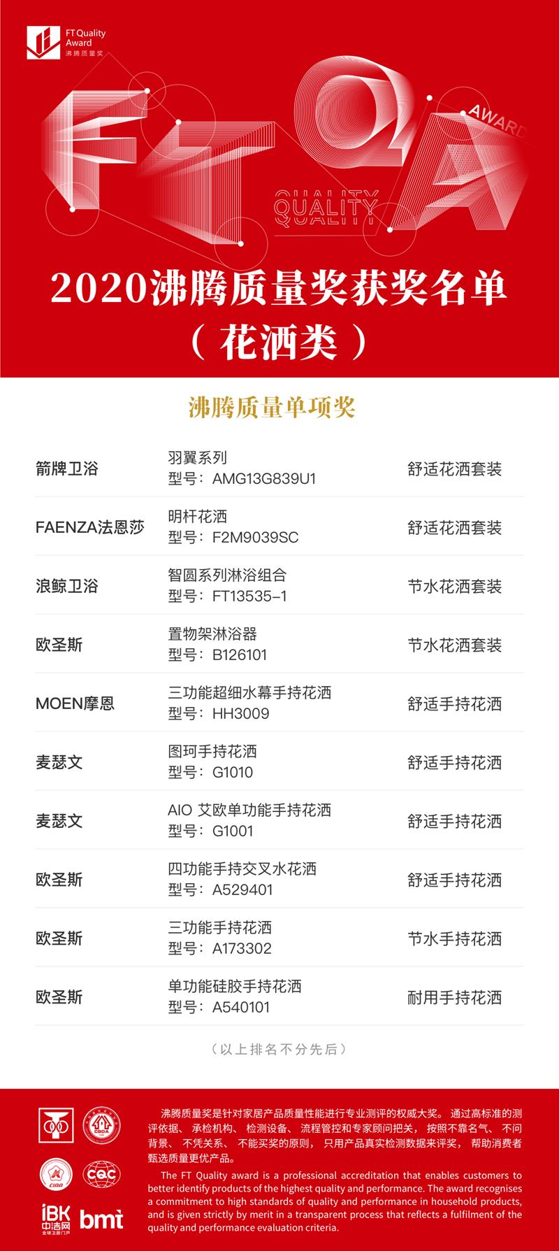 4 沸腾质量奖-花洒-单项奖_副本 (1).png