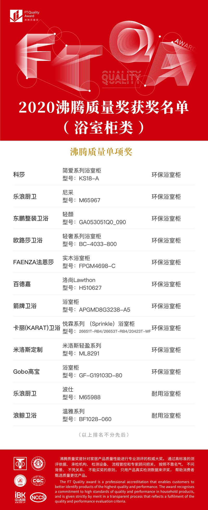 6 沸腾质量奖-浴室柜-单项奖_副本 (1).png