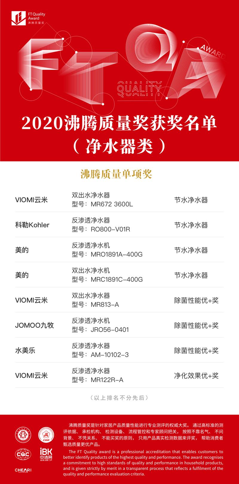 9 净水器-单项奖_副本 (1).png