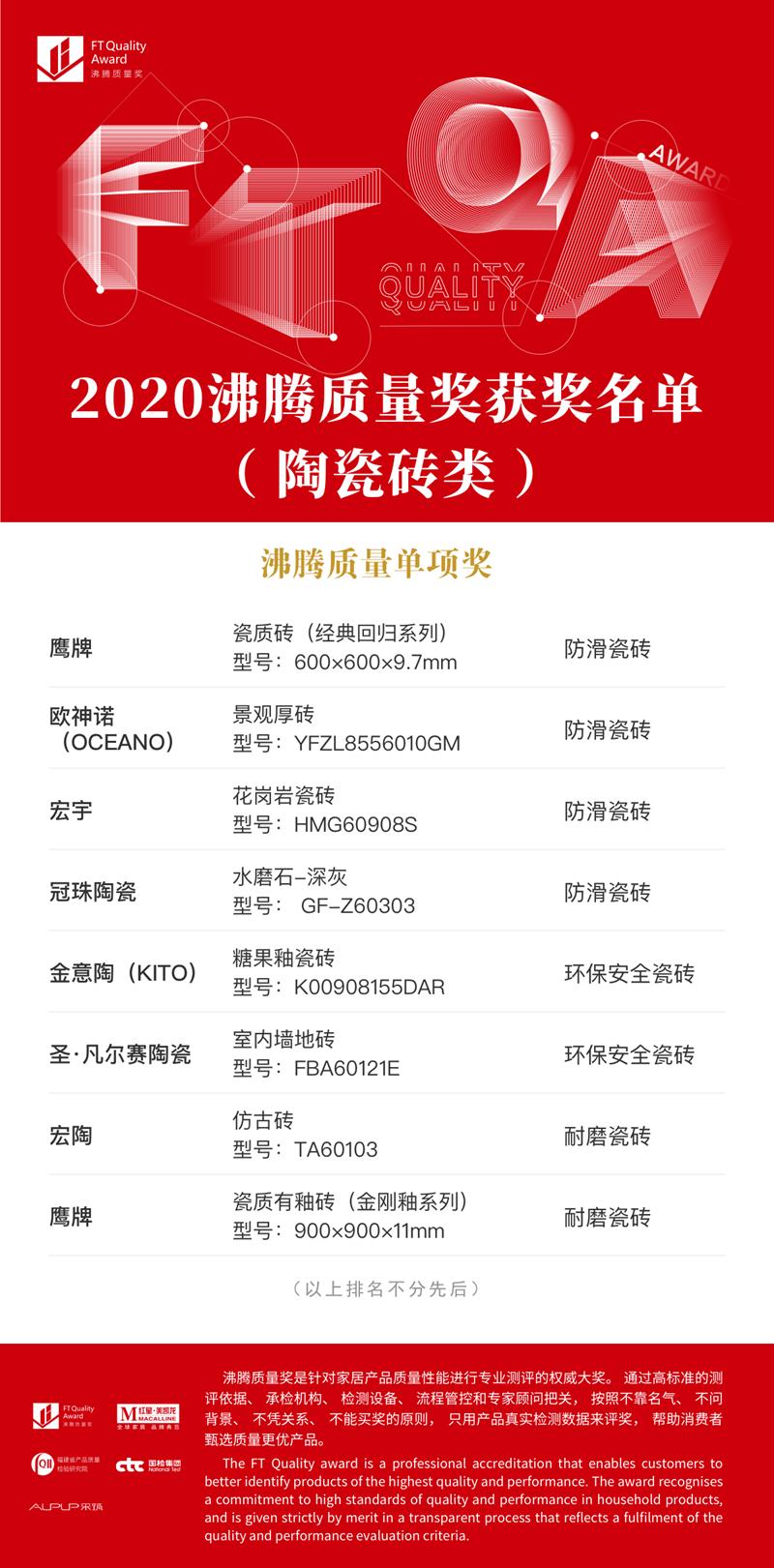 10 沸腾质量奖-陶瓷砖-单项奖_副本 (1).png