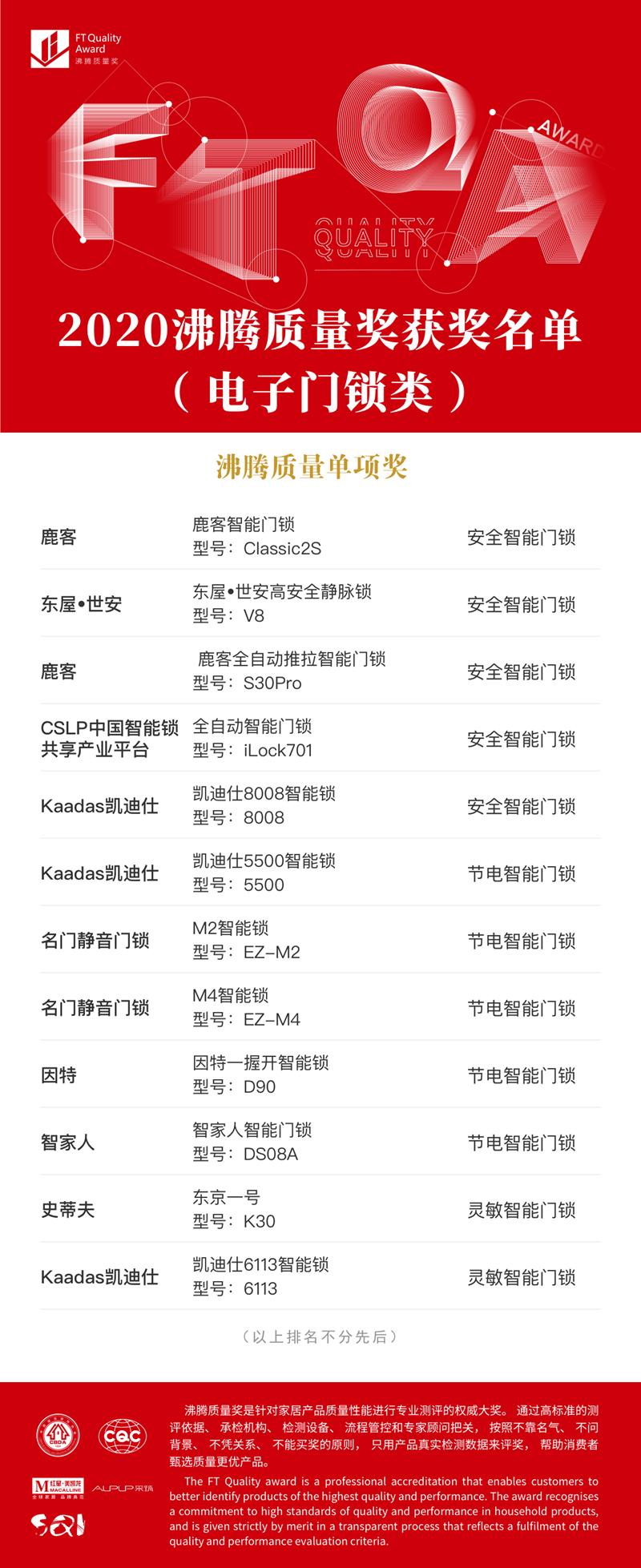 12 沸腾质量奖-电子门锁-单项奖_副本 (1).png