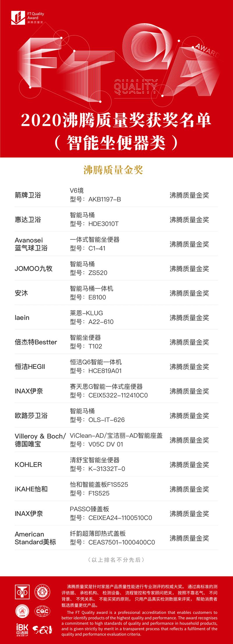 1 沸腾质量奖-智能坐便器-金奖_副本 (1).png