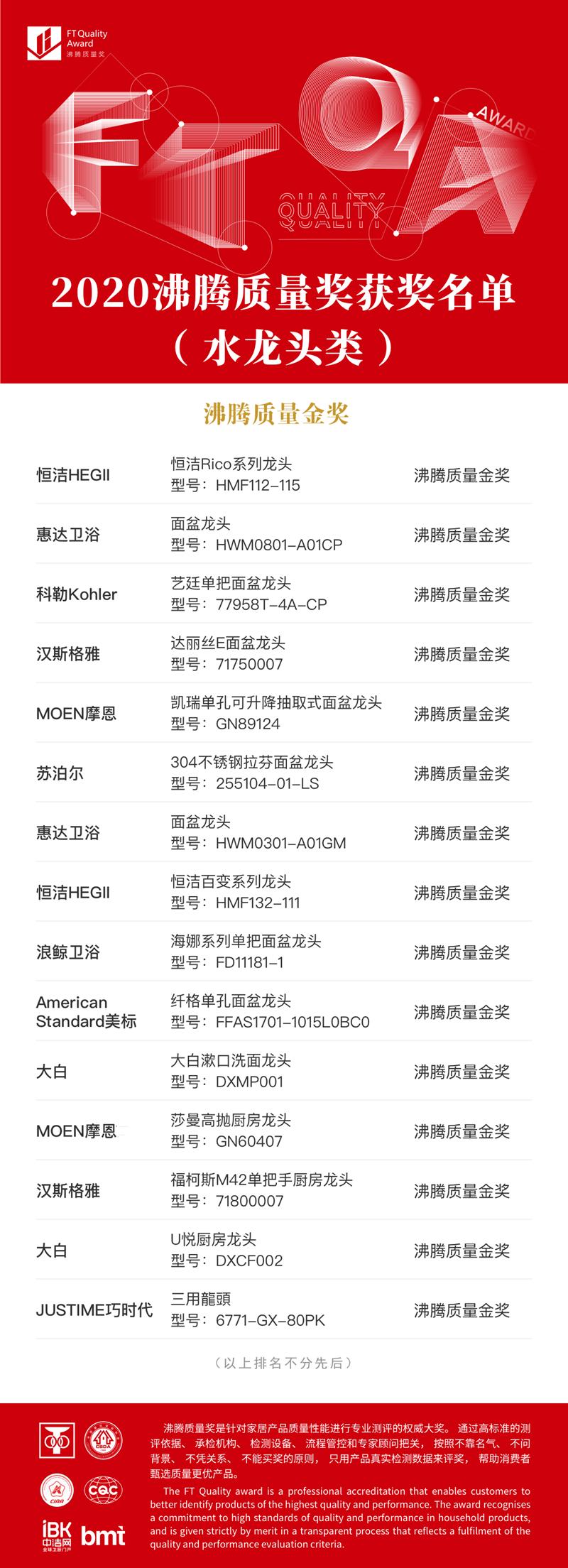 3 沸腾质量奖-水龙头-金奖_副本 (1).png