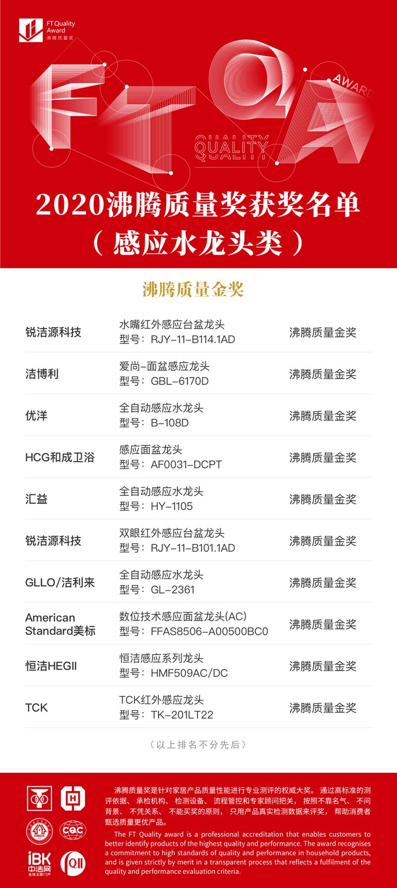 4 沸腾质量奖-感应水龙头-金奖_副本.png