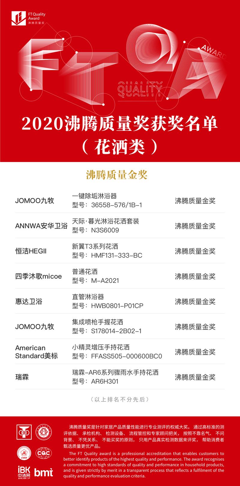 5 沸腾质量奖-花洒-金奖_副本.png