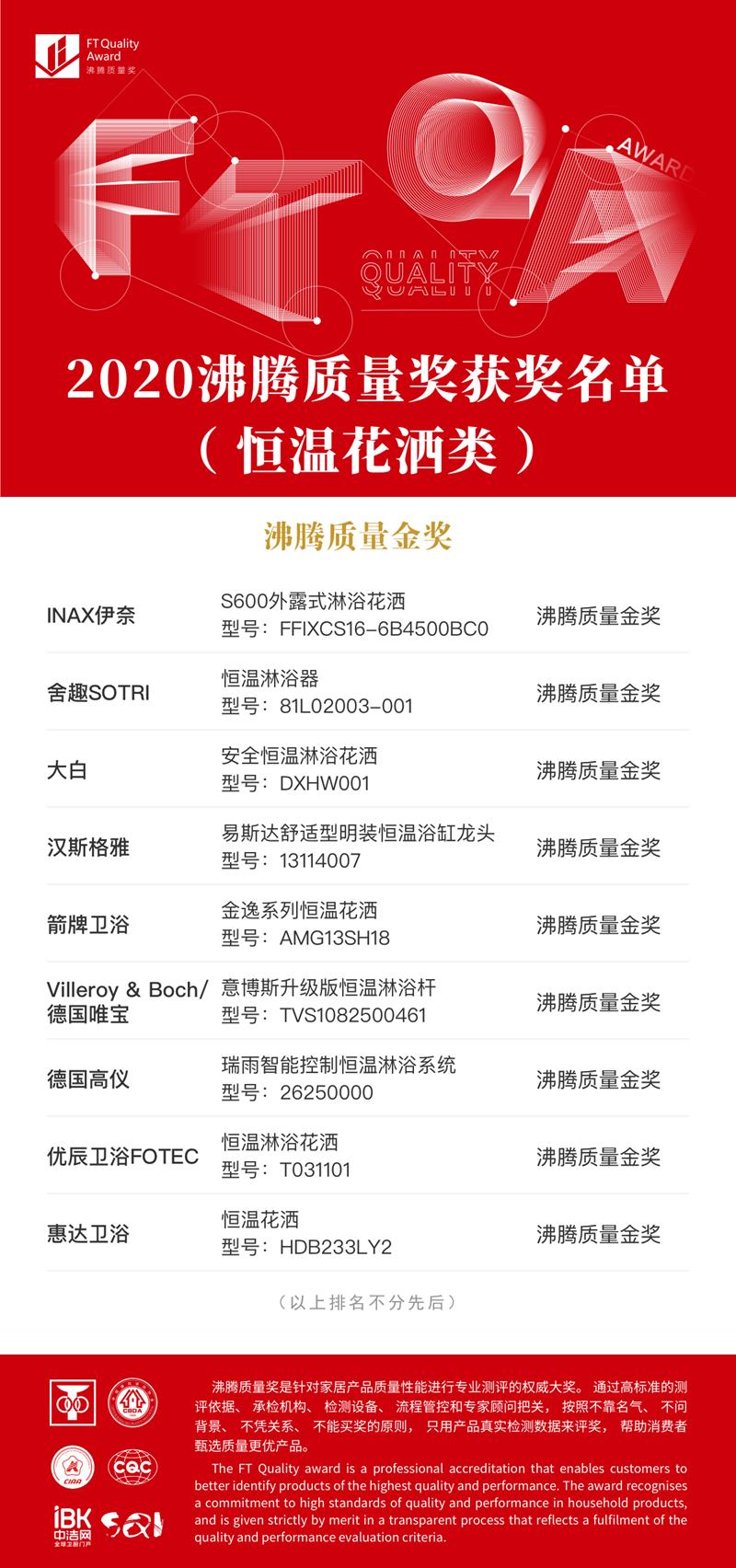 6 沸腾质量奖-恒温花洒-金奖_副本.png