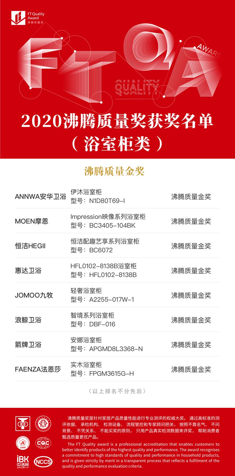 7 沸腾质量奖-浴室柜-金奖_副本.png
