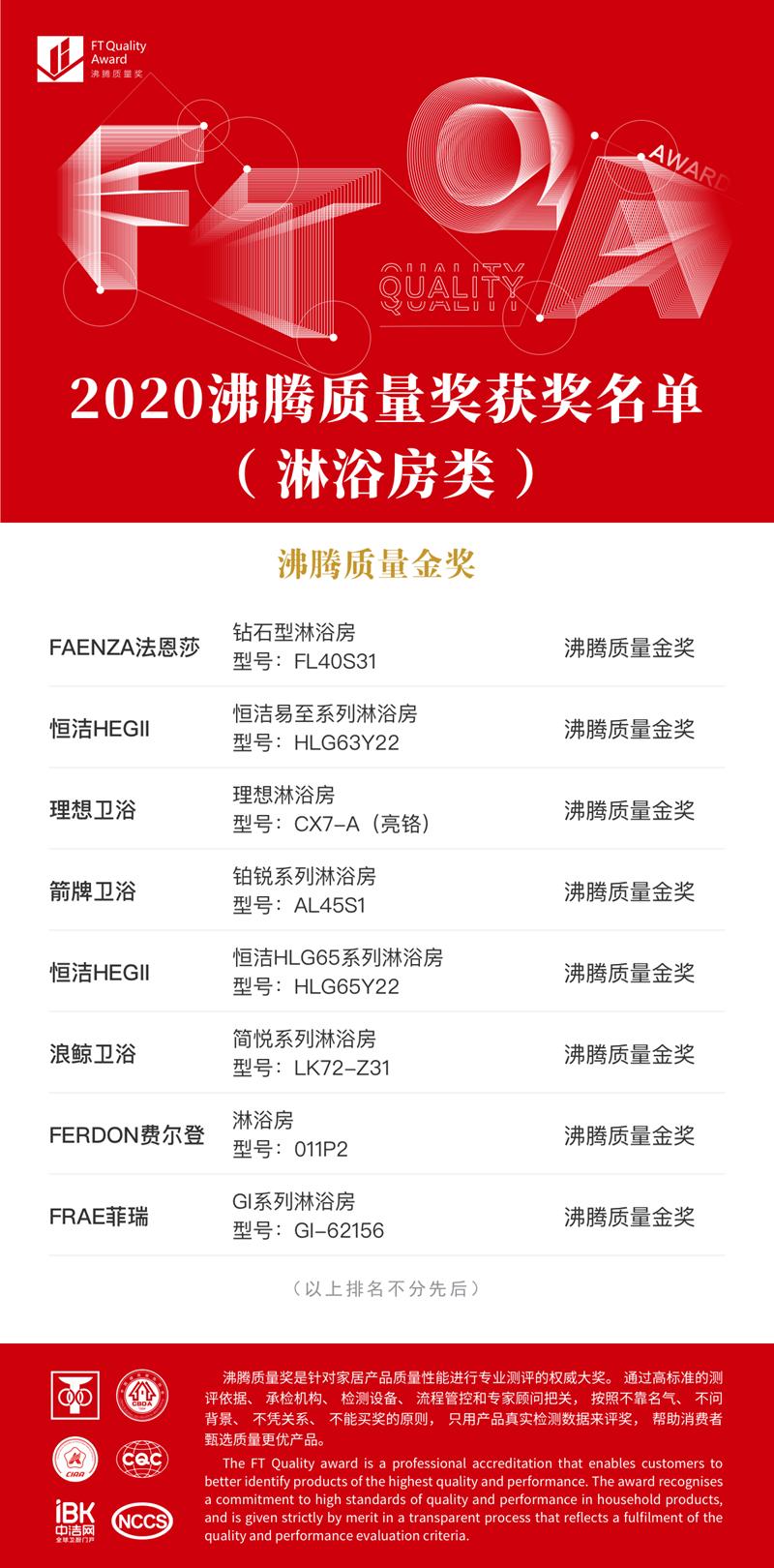 8 沸腾质量奖-淋浴房-金奖_副本.png