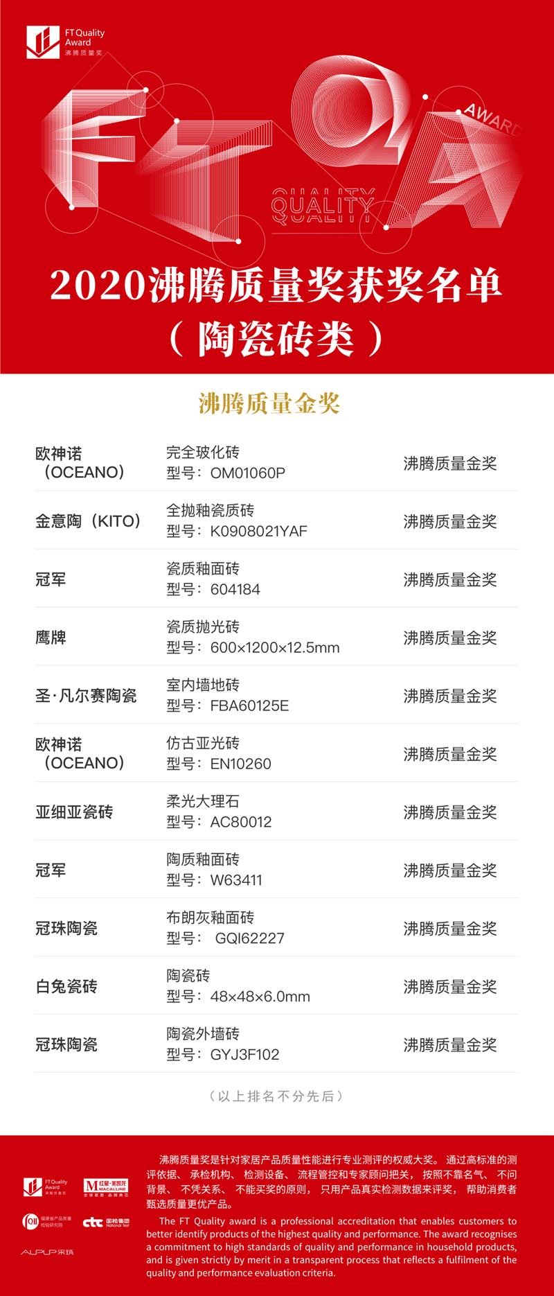 10 沸腾质量奖-陶瓷砖-金奖_副本.png