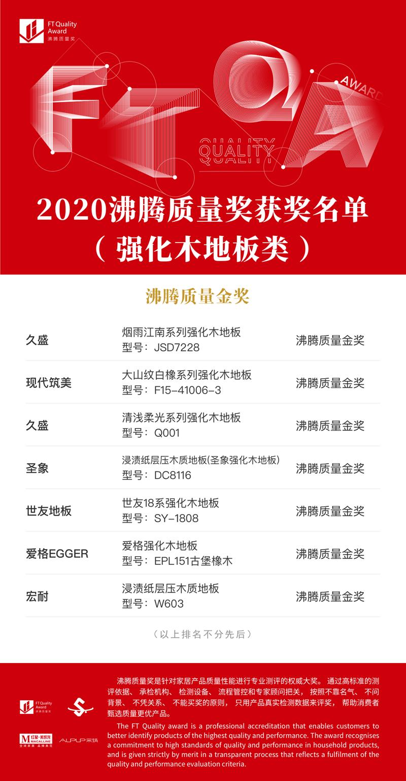 11 沸腾质量奖-强化木地板-金奖_副本.png