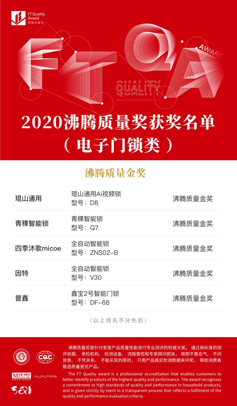 12 沸腾质量奖-电子门锁-金奖_副本.png