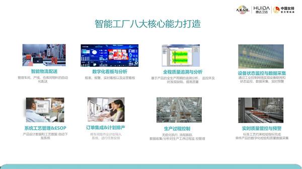 惠达5G数智化工厂_08.jpg