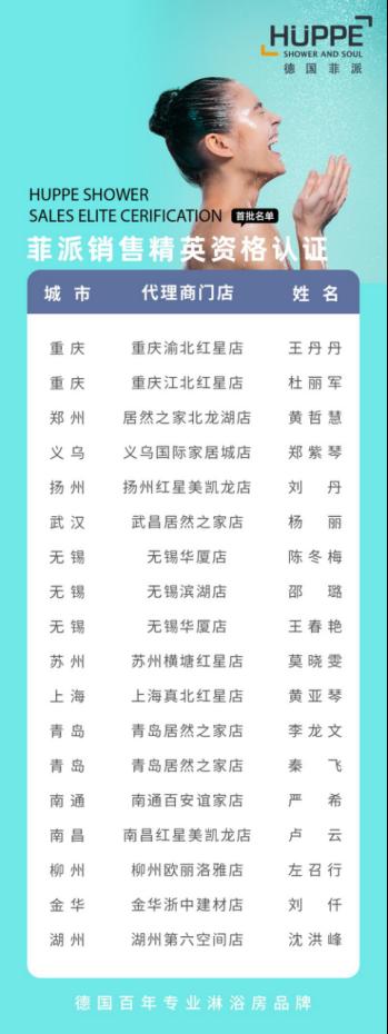 百年匠造  服务中国 2021菲派中国第1期销售培训圆满结束955.png