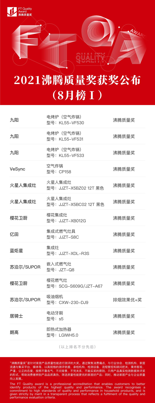 2021沸腾质量奖获奖公布(8月榜)1.png