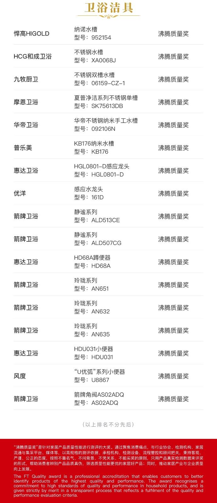 2021沸腾质量奖获奖公布(9月榜)-综合奖02.jpg