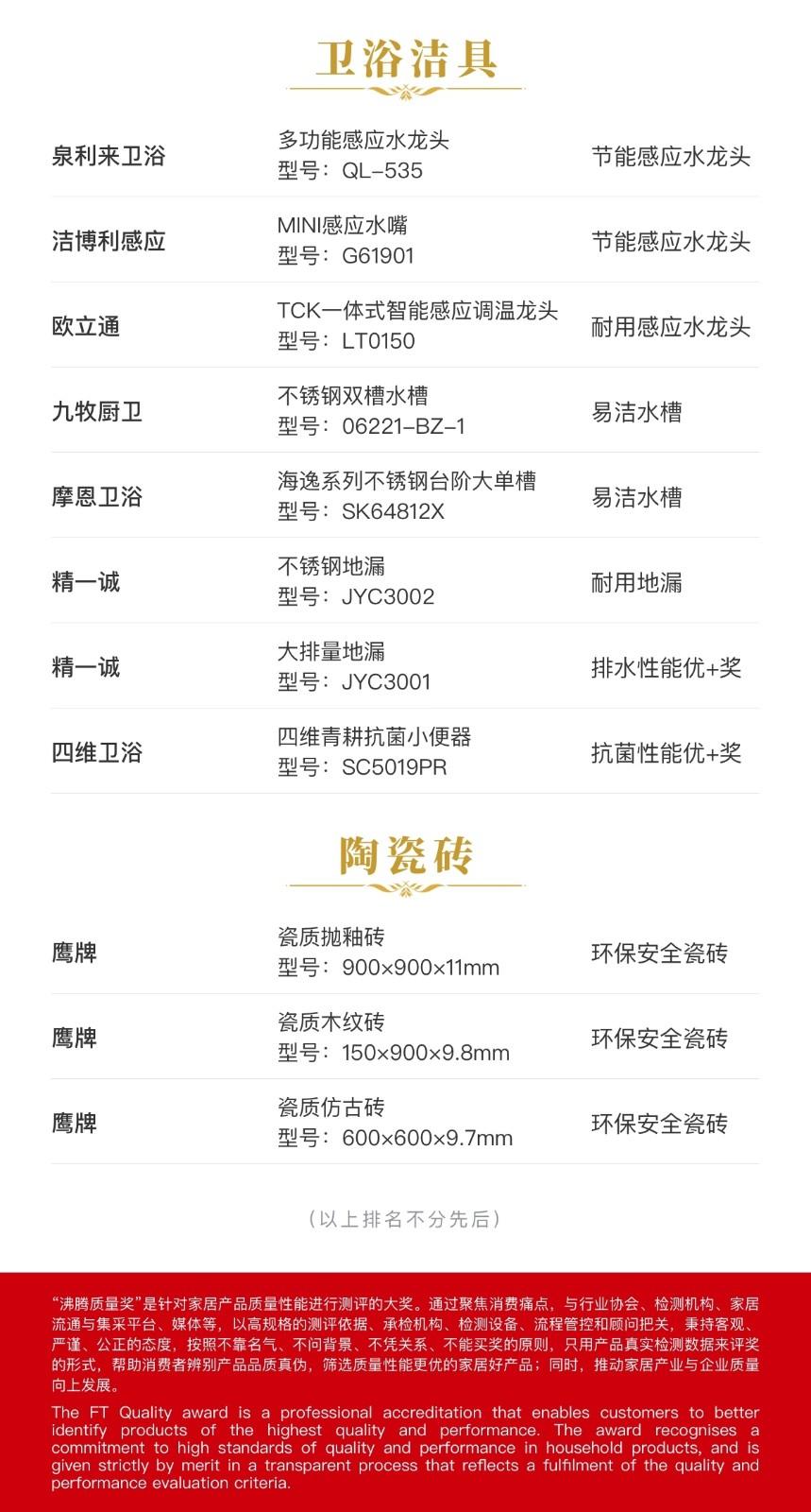 2021沸腾质量奖获奖公布(9月榜)-单项奖03.jpg